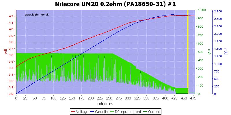 Nitecore%20UM20%200.2ohm%20(PA18650-31)%20%231