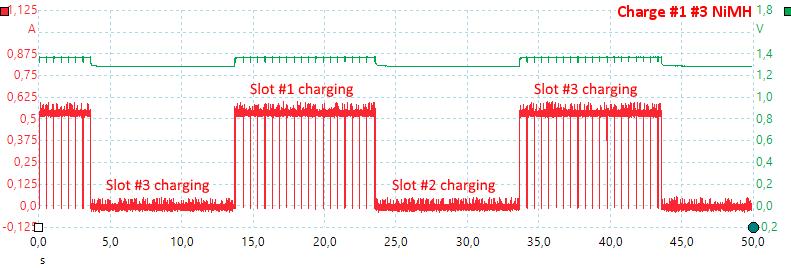 Charge1%2B3NiMH