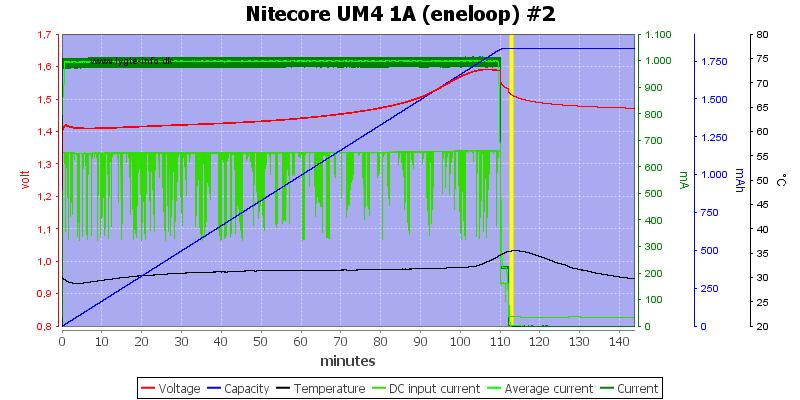 Nitecore%20UM4%201A%20%28eneloop%29%20%232