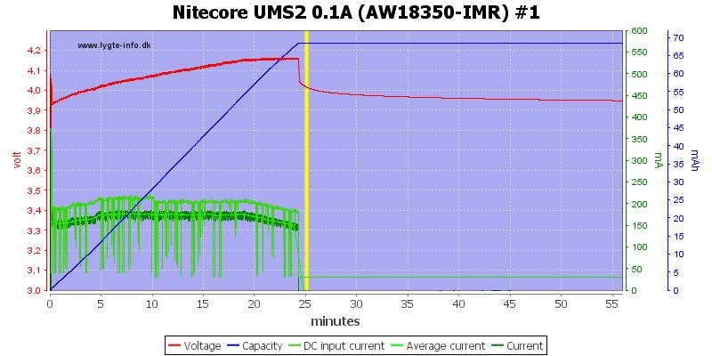 Nitecore%20UMS2%200.1A%20%28AW18350-IMR%29%20%231