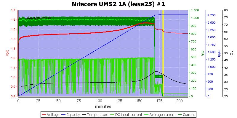 Nitecore%20UMS2%201A%20%28leise25%29%20%231