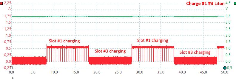 Charge1%2B3LiIon