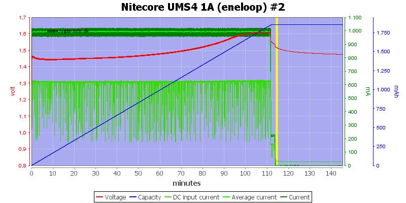 Nitecore%20UMS4%201A%20%28eneloop%29%20%232