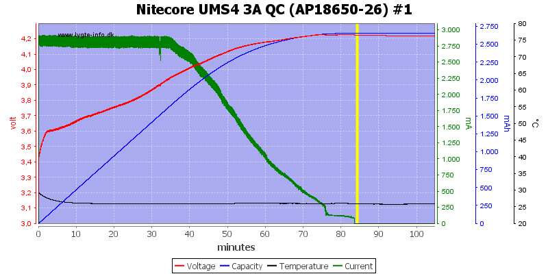 Nitecore%20UMS4%203A%20QC%20%28AP18650-26%29%20%231