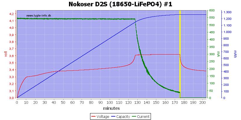 Nokoser%20D2S%20(18650-LiFePO4)%20%231