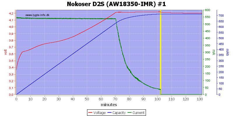 Nokoser%20D2S%20(AW18350-IMR)%20%231