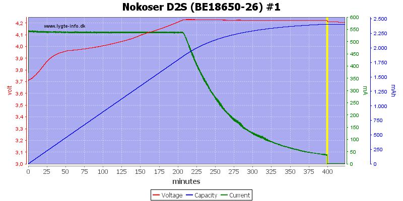 Nokoser%20D2S%20(BE18650-26)%20%231