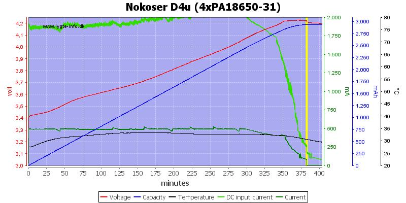 Nokoser%20D4u%20(4xPA18650-31)