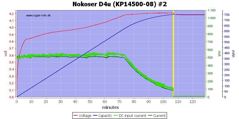 Nokoser%20D4u%20(KP14500-08)%20%232