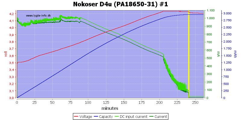 Nokoser%20D4u%20(PA18650-31)%20%231