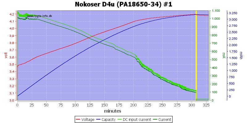 Nokoser%20D4u%20(PA18650-34)%20%231