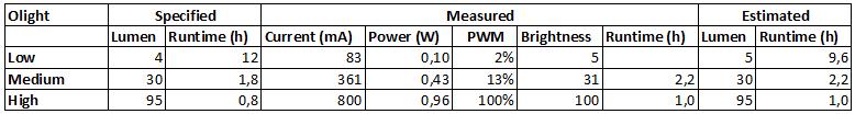 Measurements%20Olight