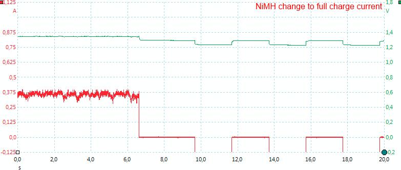NiMHCharge1