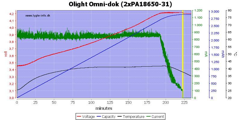 Olight%20Omni-dok%20(2xPA18650-31)