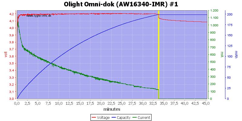 Olight%20Omni-dok%20(AW16340-IMR)%20%231