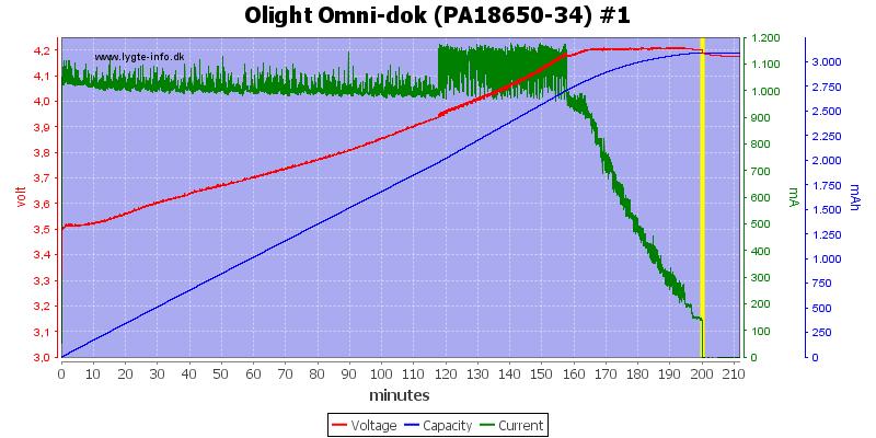 Olight%20Omni-dok%20(PA18650-34)%20%231