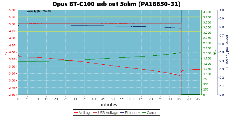 Opus%20BT-C100%20usb%20out%205ohm%20(PA18650-31)