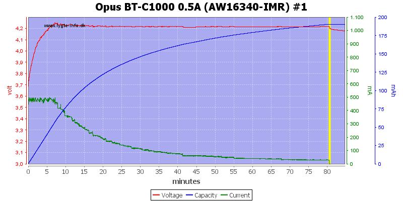 Opus%20BT-C1000%200.5A%20(AW16340-IMR)%20%231