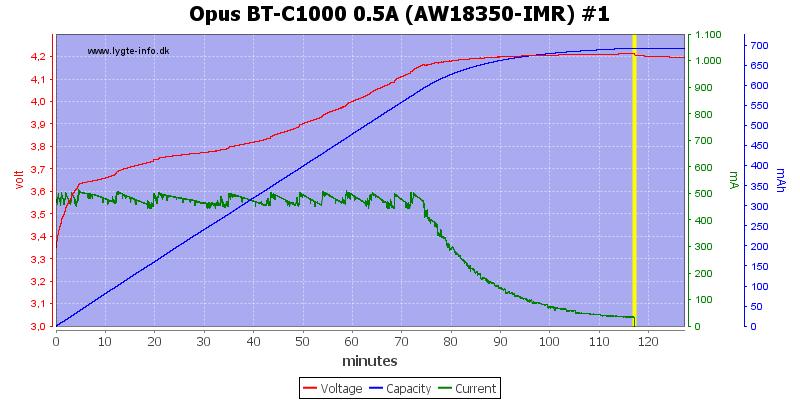 Opus%20BT-C1000%200.5A%20(AW18350-IMR)%20%231