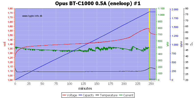 Opus%20BT-C1000%200.5A%20(eneloop)%20%231