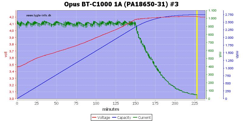 Opus%20BT-C1000%201A%20(PA18650-31)%20%233