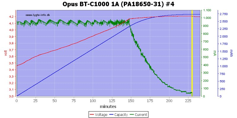 Opus%20BT-C1000%201A%20(PA18650-31)%20%234