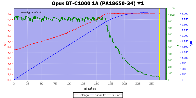 Opus%20BT-C1000%201A%20(PA18650-34)%20%231
