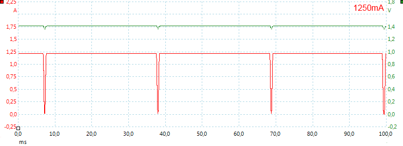 Charge1250mA