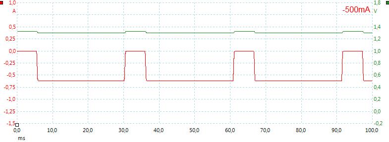 Discharge500mA