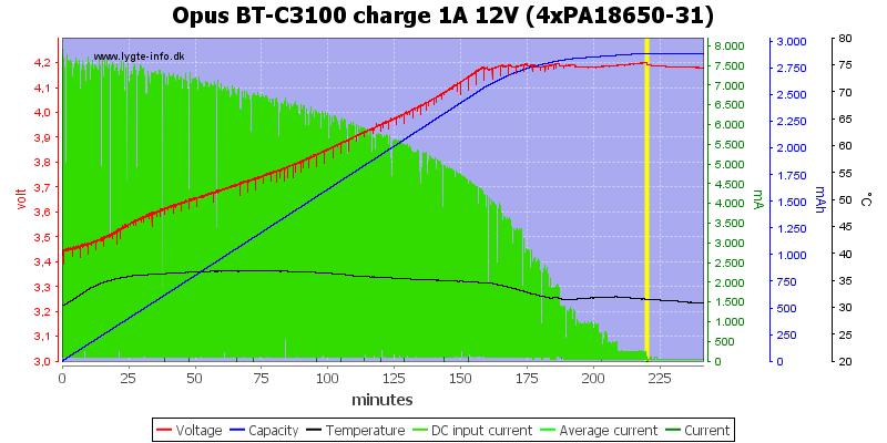 Opus%20BT-C3100%20charge%201A%2012V%20(4xPA18650-31)