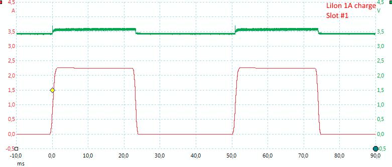 LiIon1Acharge%231