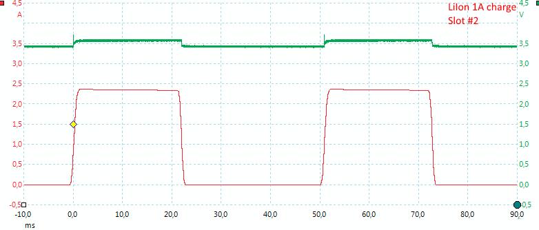 LiIon1Acharge%232