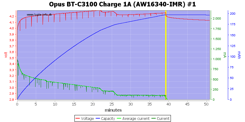 Opus%20BT-C3100%20Charge%201A%20(AW16340-IMR)%20%231