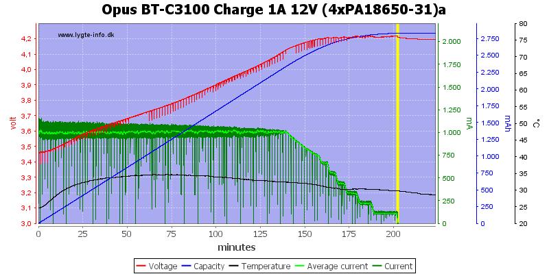 Opus%20BT-C3100%20Charge%201A%2012V%20(4xPA18650-31)a