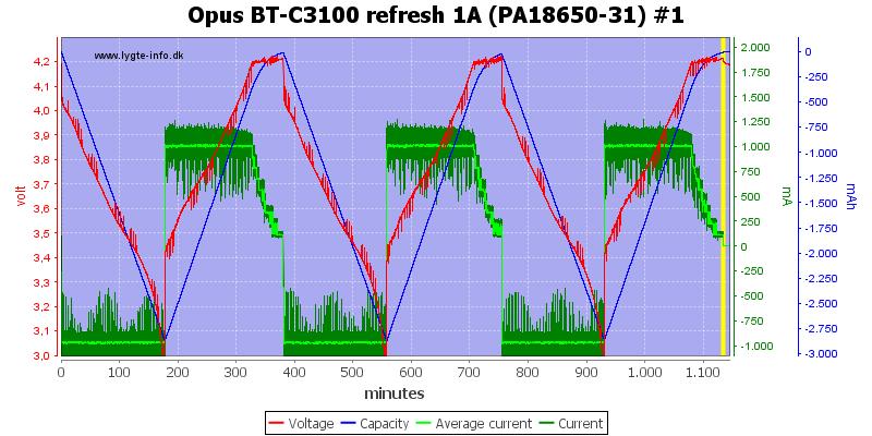 Opus%20BT-C3100%20refresh%201A%20(PA18650-31)%20%231