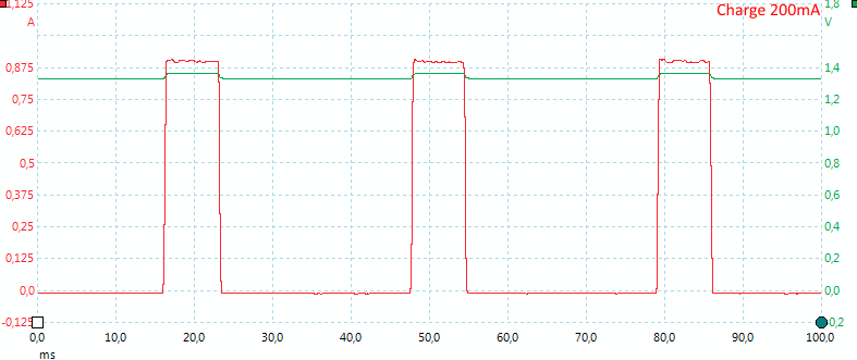 Charge200mA