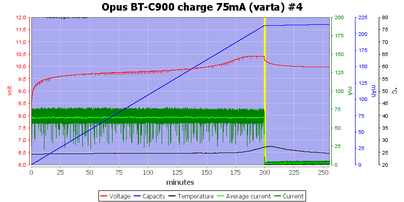 Opus%20BT-C900%20charge%2075mA%20(varta)%20%234
