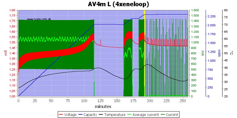 AV4m%20L%20(4xeneloop)