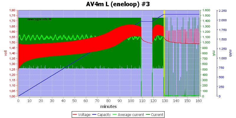 AV4m%20L%20(eneloop)%20%233