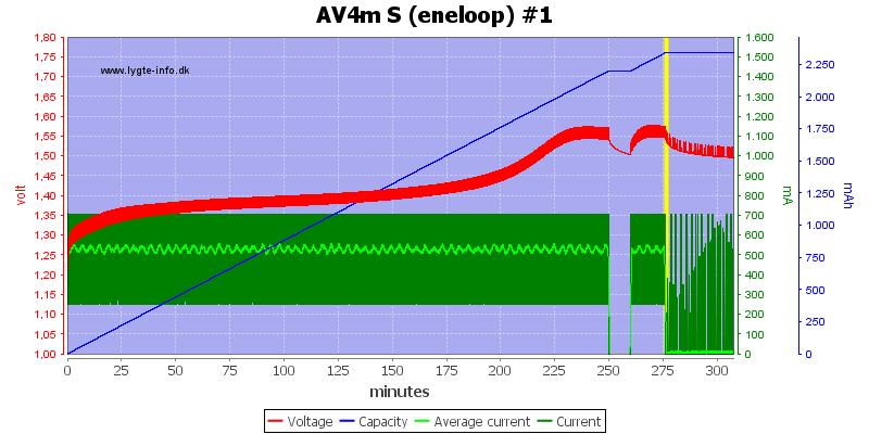 AV4m%20S%20(eneloop)%20%231