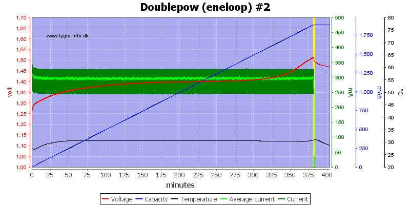 Doublepow%20%28eneloop%29%20%232