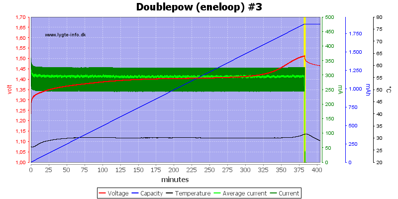 Doublepow%20%28eneloop%29%20%233