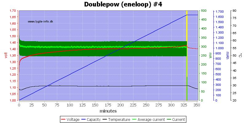Doublepow%20%28eneloop%29%20%234