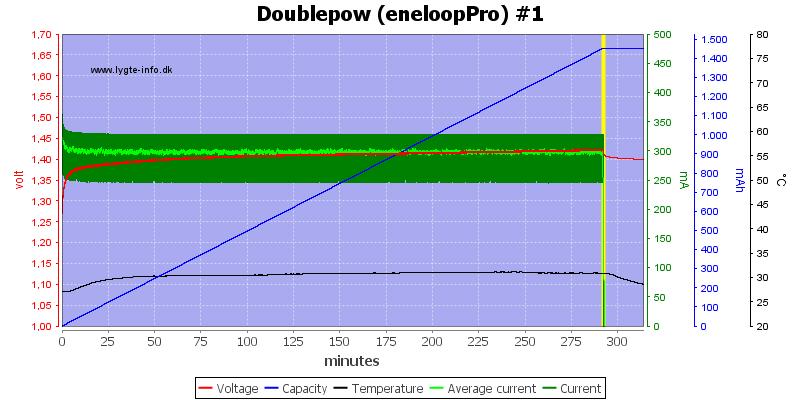 Doublepow%20%28eneloopPro%29%20%231