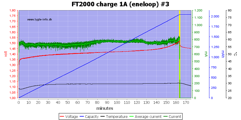 FT2000%20charge%201A%20(eneloop)%20%233