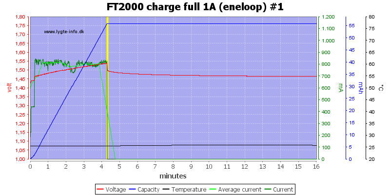 FT2000%20charge%20full%201A%20(eneloop)%20%231