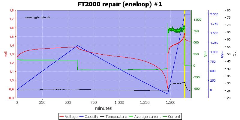 FT2000%20repair%20(eneloop)%20%231