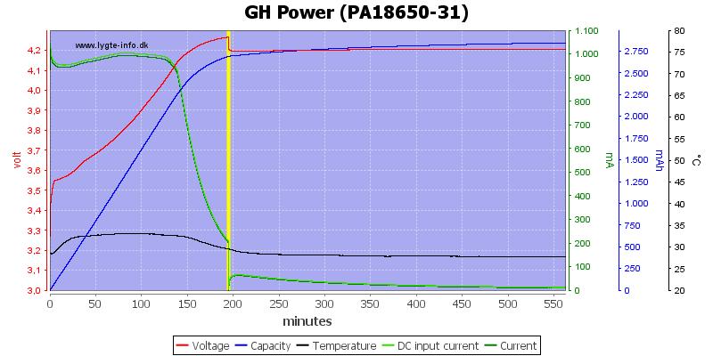 GH%20Power%20%28PA18650-31%29