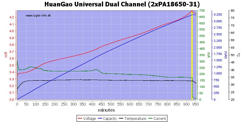 HuanGao%20Universal%20Dual%20Channel%20(2xPA18650-31)