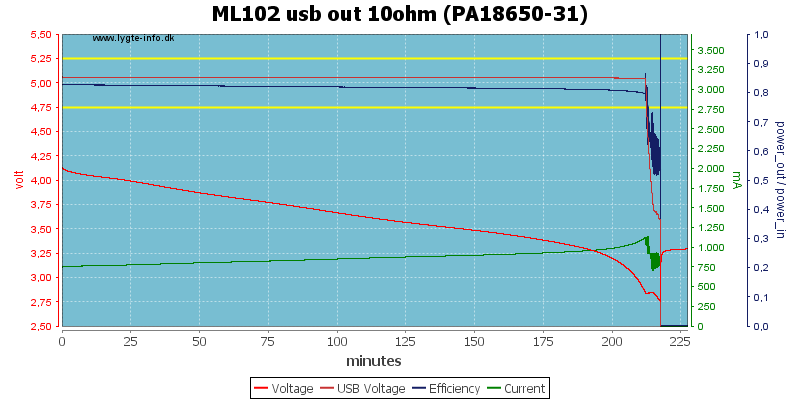 ML102%20usb%20out%2010ohm%20(PA18650-31)